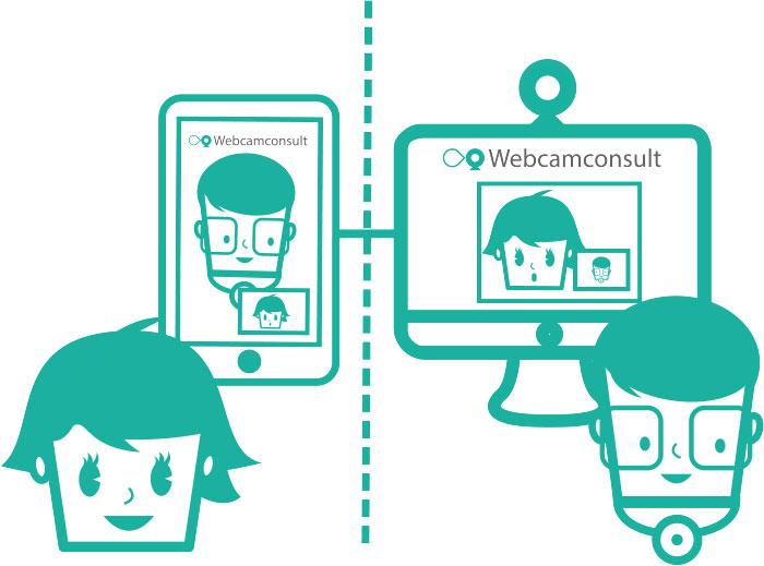 Online videoconsult wordt gestart
